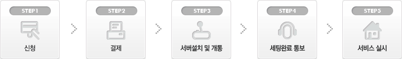 step_icon.PNG